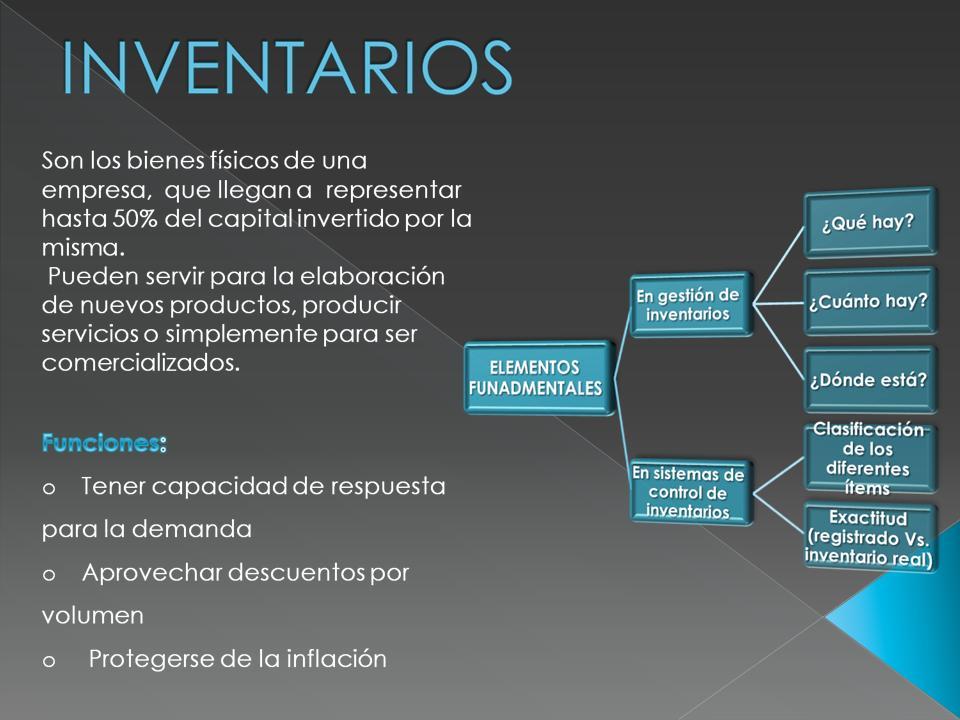 Planificación y Control de Producción: INVENTARIOS