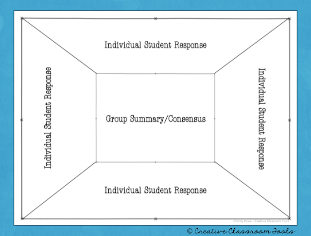 Consensus Placemat - How I use it to motivate and prepare my students for learning