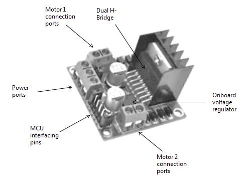 mattnett: How to use L298N Motor Driver Module Arduino