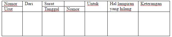 Daftar Lampiran Surat yang Hilang