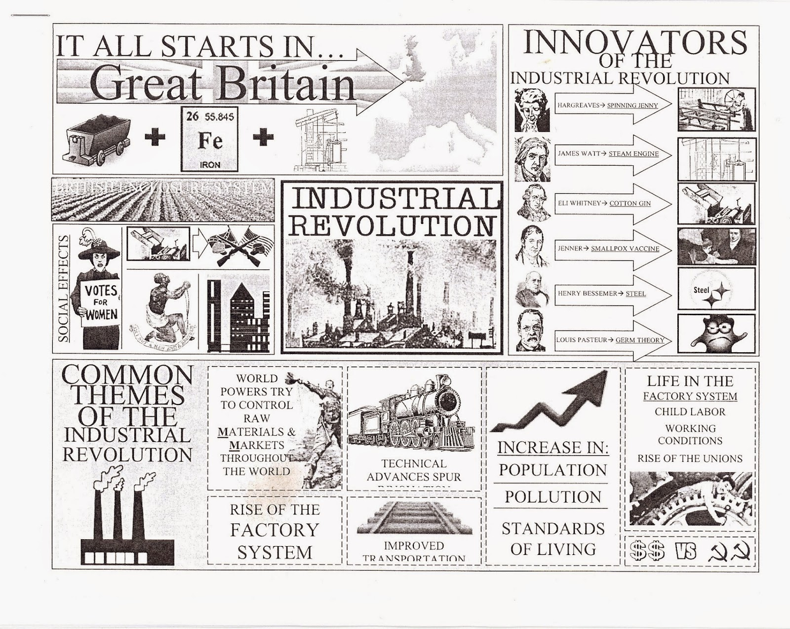 Uncategorized Industrial Revolution Worksheet