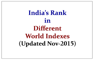 List of Different World Indexes and India's Rank (Updated November 2015)