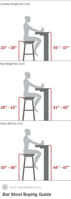 bar stool heights