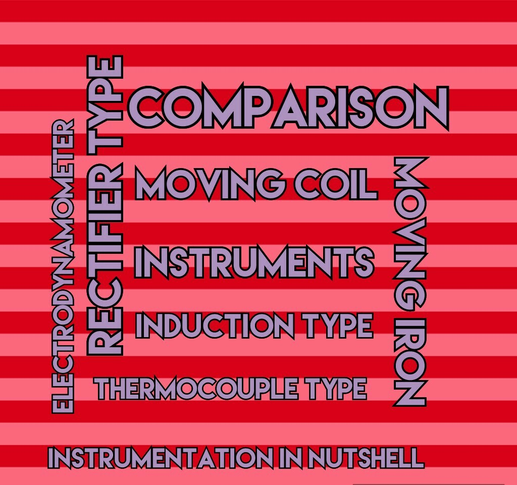 Types Of Electrical Measuring Instruments : Instrumentation in a nutshell comparison of different