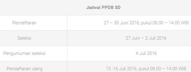 Jadwal PPDB SD/MI Kota Bandung Tahun Pelajaran 2016/2017