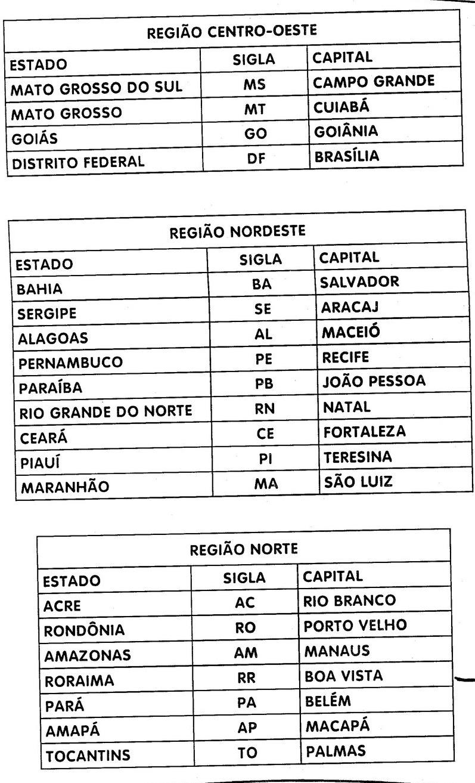 Excepcional Rosearts- Atividades para imprimir: Regiões brasileiras - Estados  VC83