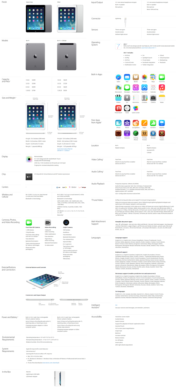 Apple iPad Air Features and Specs