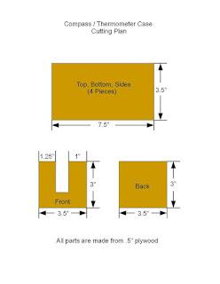Cutting Diagram #1