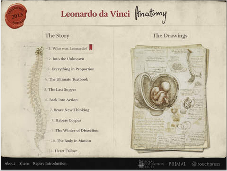 Over 200 Of Leonardo Da Vincis Popular Human Anatomy Drawings Are