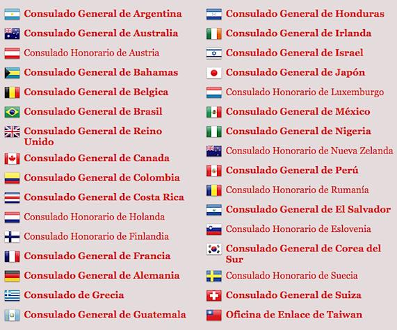 AnibalShow com: CONSULADOS