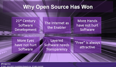 Why Open Source has won Holger Mueller Constellation Research HMCC