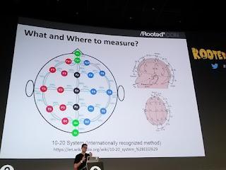 RootedCon 2016 - Dr. Alfonso Muñoz: ¿Qué medir y dónde poner los electrodos?