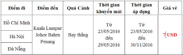 Giá Vé máy bay đi Bangkok giá rẻ hãng Air Asia