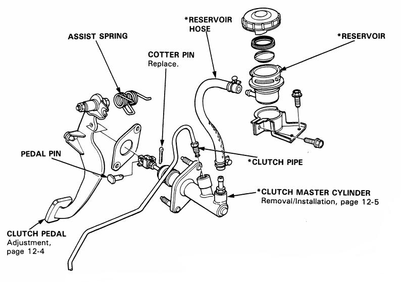 B16a2 Coolant Diagram Honda Tech Honda Forum Discussion Turbo Vacuum