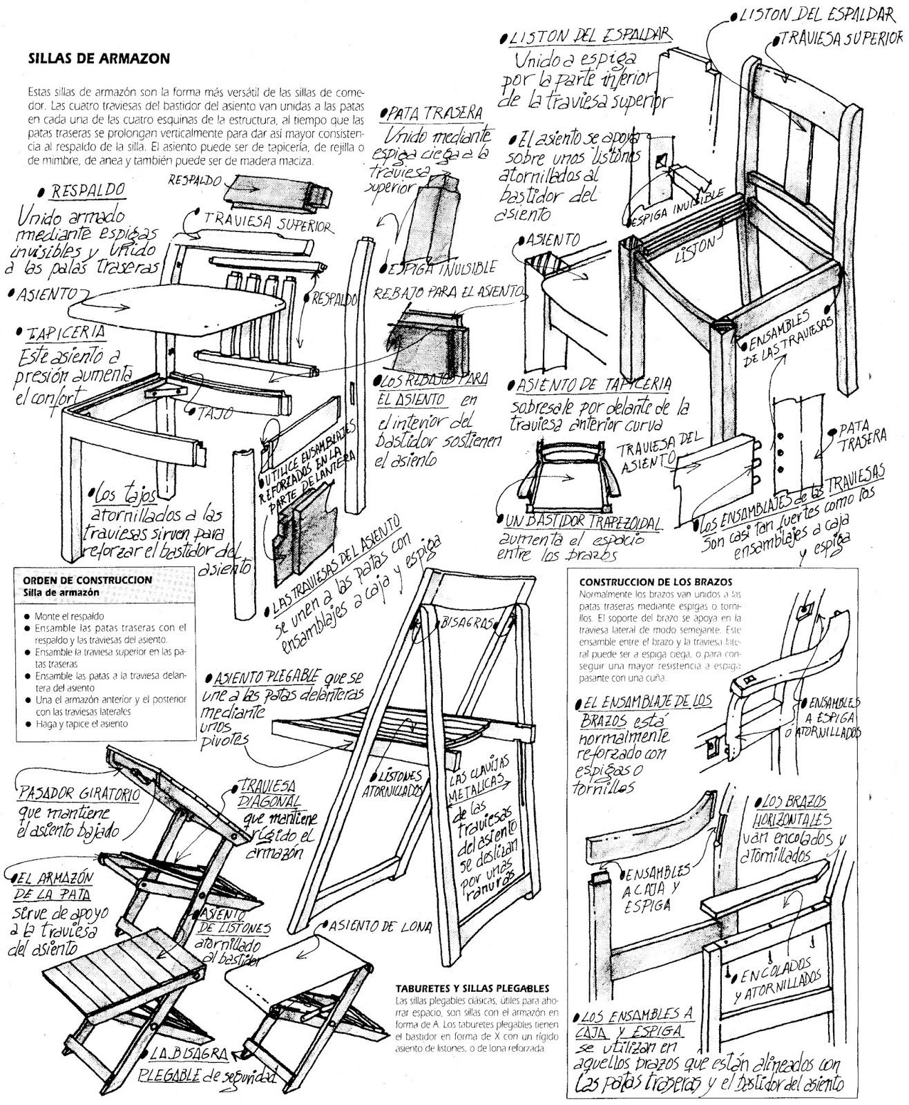 Ebanister a y carpinter a planos para construcci n de sillas for Planos de carpinteria de madera