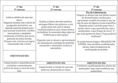 Nesta postagem eu trago para vocês um Projeto de leitura para Ensino Fundamental pronto para imprimir ou baixar em pdf