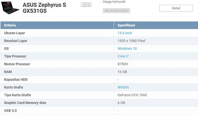 spesifikasi Laptop ASUS ROG Zephyrus S GX531