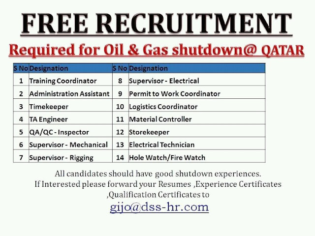 Oil and Gas Shutdown Jobs in Qatar