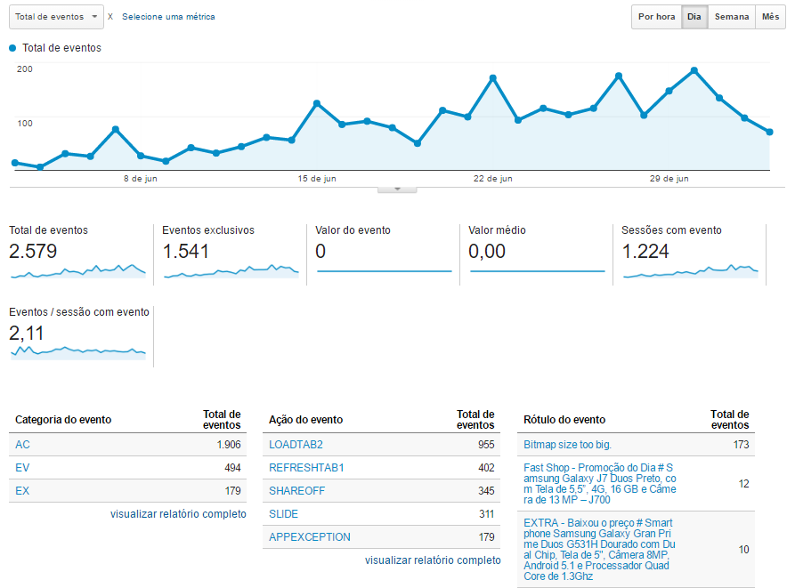 Google Analytics in Delphi Mobile Without 3rd party Components
