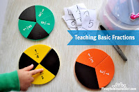 How to Teach Fractions with Manipulatives