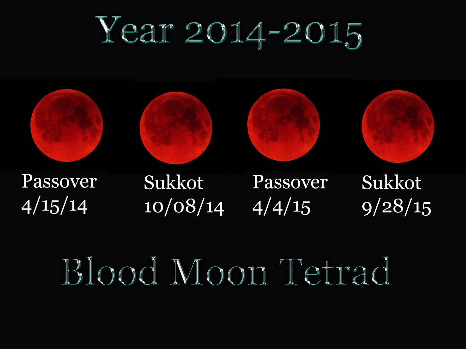 blood moon eclipse schedule - photo #16