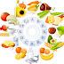 Inilah 4 Vitamin Terbaik untuk Mengatasi Jerawat di Wajah