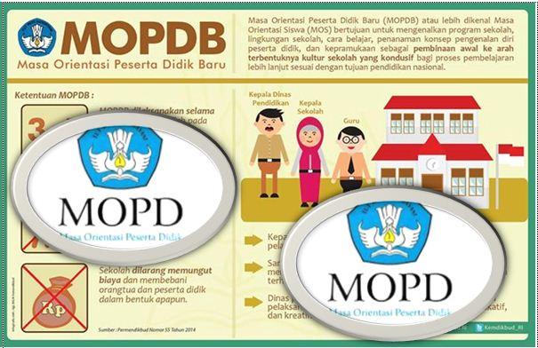 Download Kumpulan Materi MOPD Semua Jenjang Lengkap