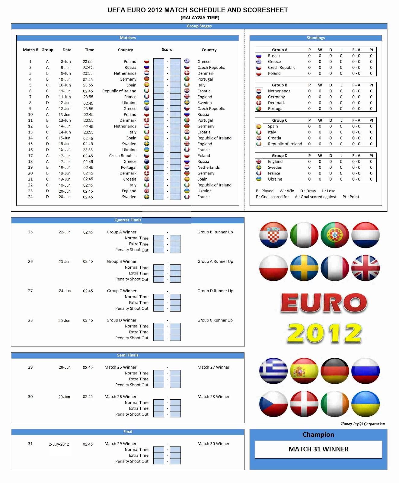 Euro Schedule Malaysia Time