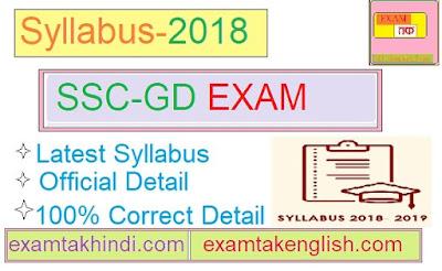 SSC-GD Constable Exam 2018 का विस्तृत सिलेबस