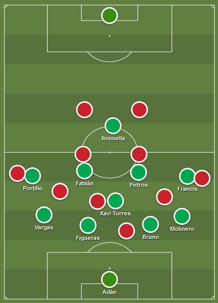 Análisis táctico del Betis  Atlético de Madrid 3 - Betis 0 (final ... f98fe140d57cd