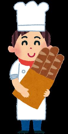 パン屋さんのイラスト