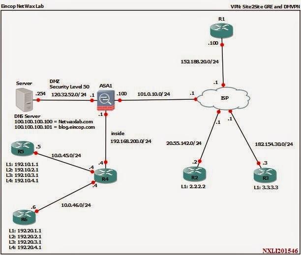Lab 18: VPN (S2S GRE & DMVPN)