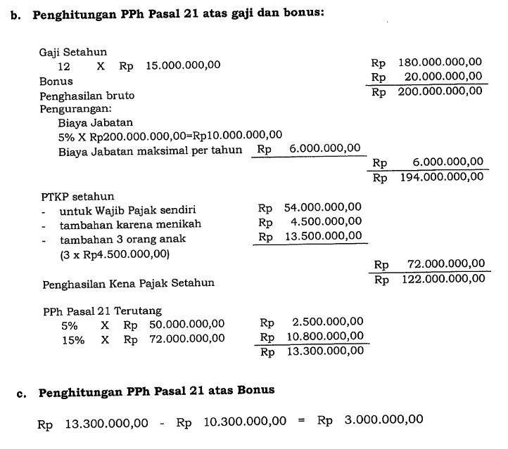 Contoh Soal Pajak Pph Pasal 21 - Contoh Soal Terbaru