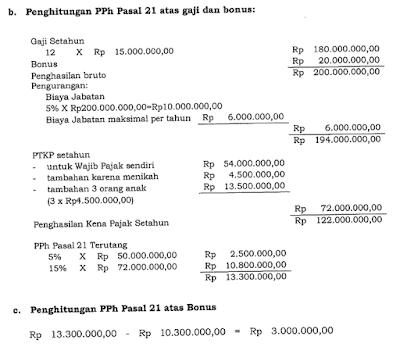 raden agus suparman : Contoh penghitungan PPh Pasal 21 atas bonus yang diterima oleh ekspatrian