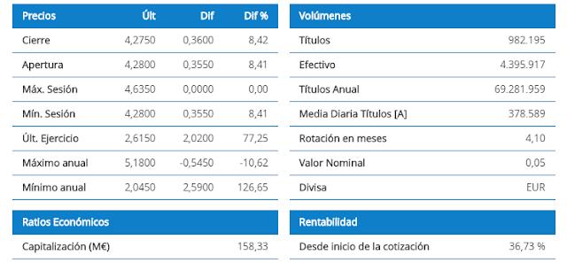 Oryzon Genomics, precio objetivo 8,6€