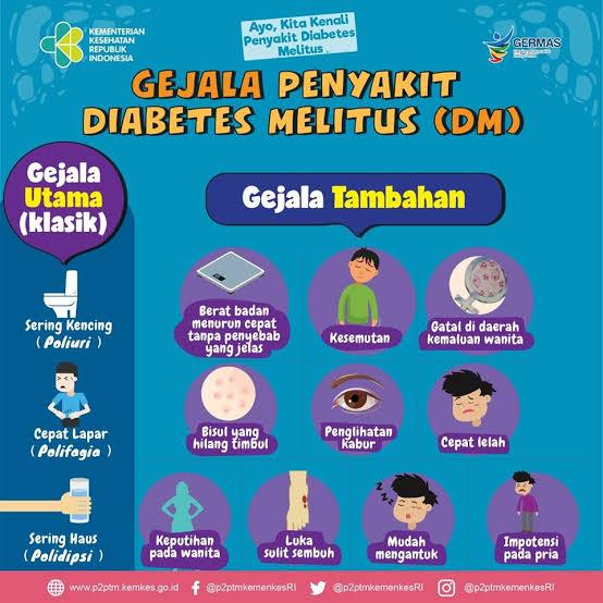 Periksa tanda diabetes ada pada diri mu