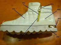 Piyasada Satılan Kanser Yapan Ayakkabıların Modelleri