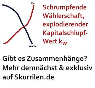 Satire SPD CDU FDP Die Grünen Anpassung ans Kapital Lobby gegen Bürger Demokratie