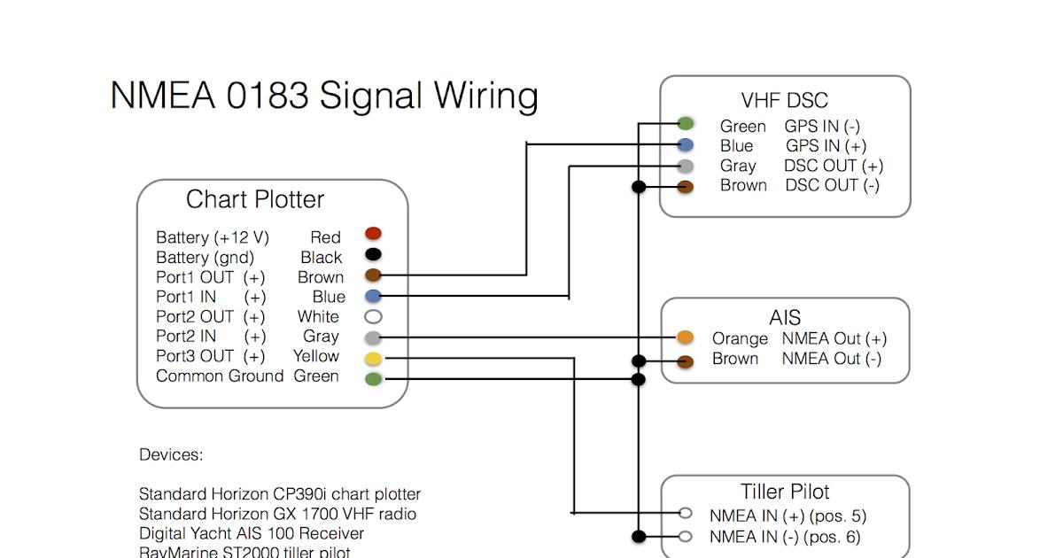 raymarine e7d nmea 0183 wiring diagram full hd version