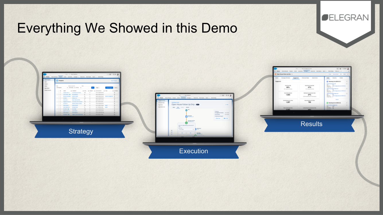Salesforce MVP Tigh Loughhead presents a live demo of Pardot Engagement Studio