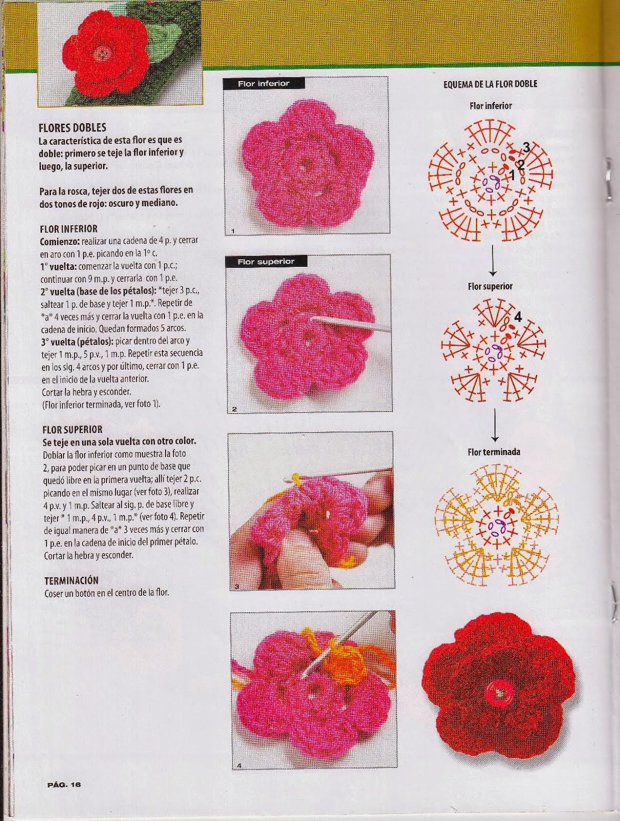 Perfecto Patrón De Tamaño Manta Doble Crochet Patrón - Ideas de ...