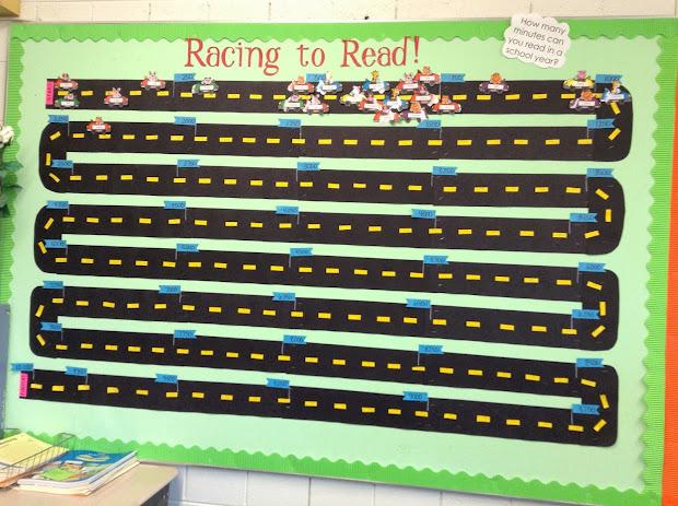 Reading Race Bulletin Board