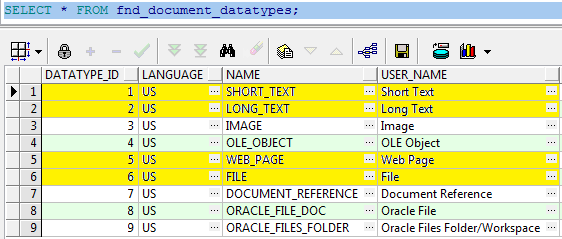 Johny's Oracle Tips: Oracle Apps: Helpful Queries on FND Attachments