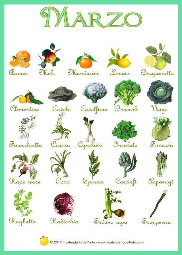 marzo frutta e verdura di stagione
