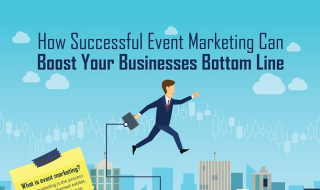How Successful Event Marketing Can Boost Your Bottom Line