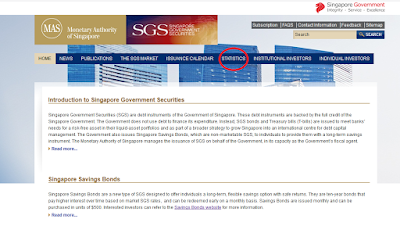 Singapore Government Securities