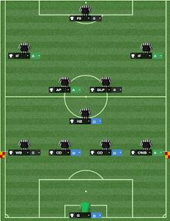 FM14 Tactic 4-3-3 Possession tactic