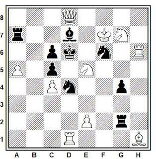 Problema de mate en 2 compuesto por Vyacheslav Karlovich Pilchenko (Premio especial, Hlas l'udu 1988)