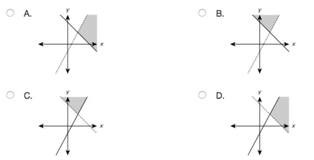 Google my eLearning: Algebra 1 PARCC Reviewer 11 (A-REI.12)