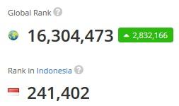 Ranking Alexa Mediaku.Net